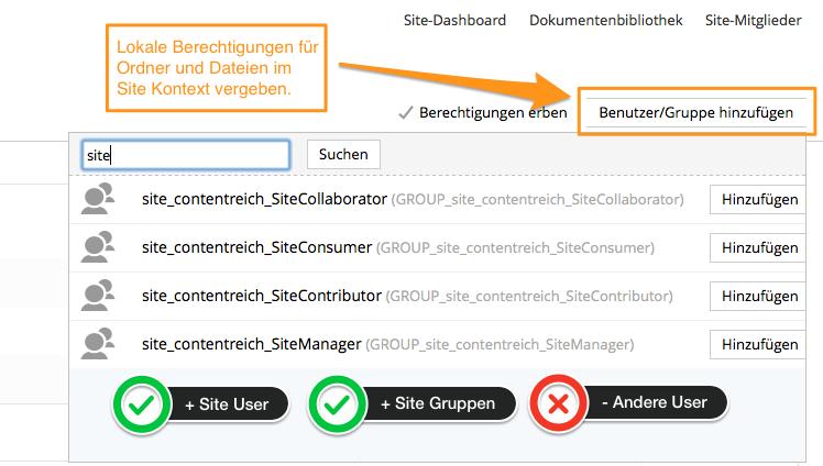 Alfresco Share - Lokale Berechtigungen im Site Kontext