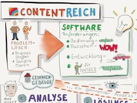 Contentreich - Andreas Steffan - Sandra Martin